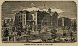 Millersburg Female College, 1896